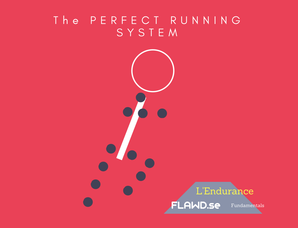 The Perfect Running system